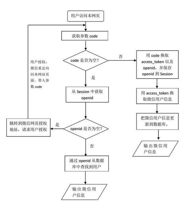 clipboard_看图王.png